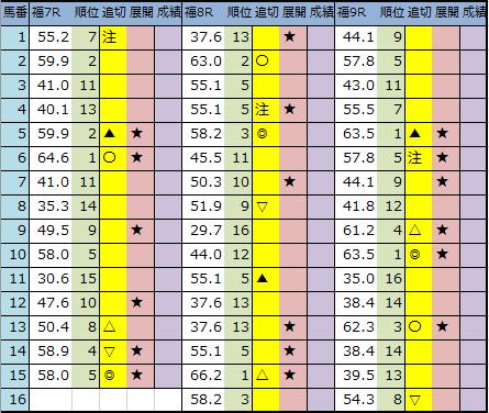 f:id:onix-oniku:20200411205056p:plain