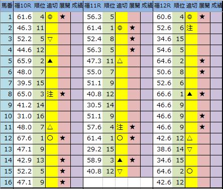 f:id:onix-oniku:20200411205128p:plain