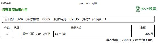 f:id:onix-oniku:20200412093705p:plain