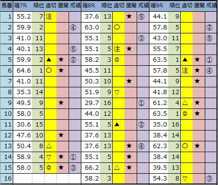 f:id:onix-oniku:20200412141651p:plain