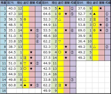 f:id:onix-oniku:20200412143459p:plain