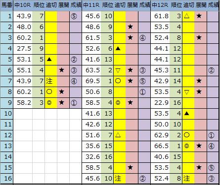 f:id:onix-oniku:20200412162432p:plain