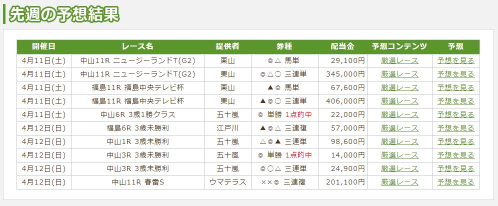 f:id:onix-oniku:20200413174120p:plain