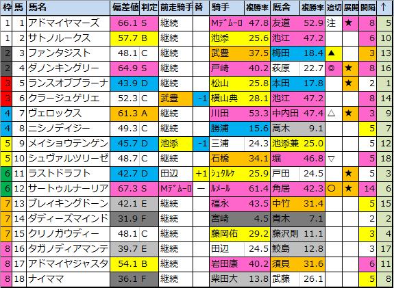 f:id:onix-oniku:20200413174338p:plain
