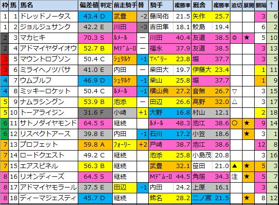 f:id:onix-oniku:20200413174611p:plain