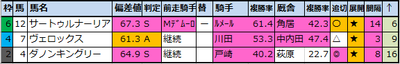 f:id:onix-oniku:20200413190949p:plain