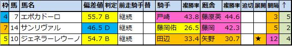 f:id:onix-oniku:20200413191054p:plain