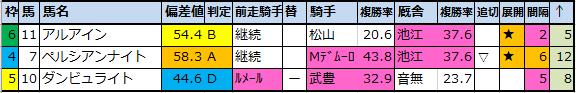 f:id:onix-oniku:20200413191124p:plain