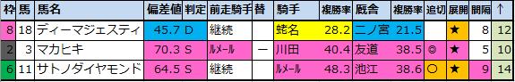 f:id:onix-oniku:20200413191150p:plain