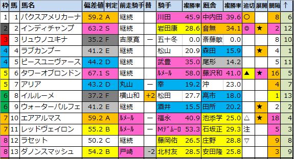 f:id:onix-oniku:20200414193952p:plain