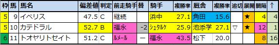 f:id:onix-oniku:20200414200649p:plain