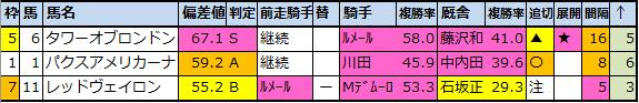 f:id:onix-oniku:20200414200720p:plain
