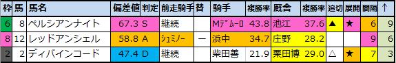 f:id:onix-oniku:20200414200815p:plain