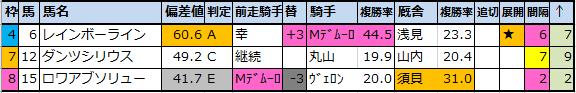 f:id:onix-oniku:20200414200932p:plain