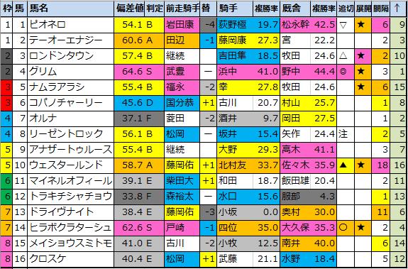 f:id:onix-oniku:20200415190033p:plain