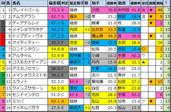 f:id:onix-oniku:20200415190114p:plain