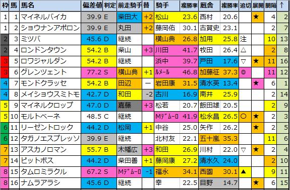 f:id:onix-oniku:20200415190152p:plain