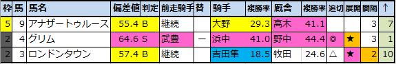 f:id:onix-oniku:20200415194224p:plain