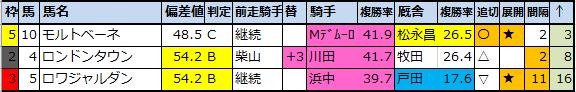 f:id:onix-oniku:20200415194320p:plain