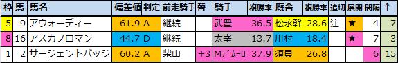 f:id:onix-oniku:20200415194348p:plain