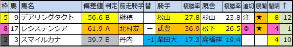 f:id:onix-oniku:20200416105930p:plain