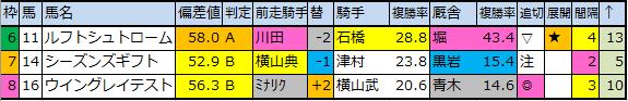 f:id:onix-oniku:20200416114131p:plain