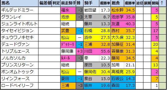 f:id:onix-oniku:20200416192138p:plain