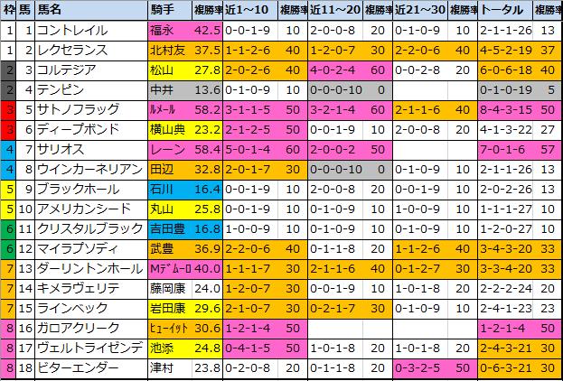 f:id:onix-oniku:20200416223608p:plain