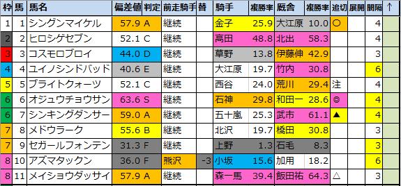 f:id:onix-oniku:20200417183032p:plain