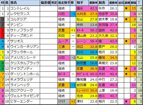 f:id:onix-oniku:20200417191619p:plain