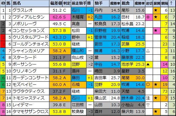 f:id:onix-oniku:20200417200845p:plain