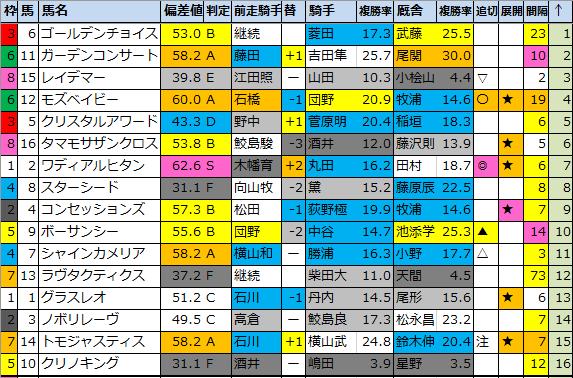 f:id:onix-oniku:20200417201116p:plain