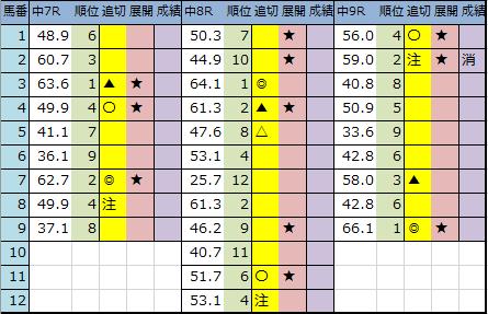 f:id:onix-oniku:20200417205814p:plain