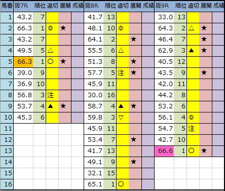 f:id:onix-oniku:20200417205904p:plain