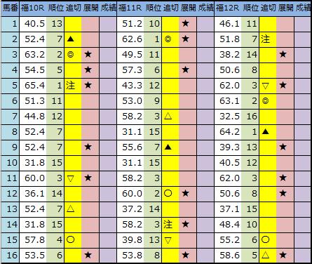 f:id:onix-oniku:20200417210039p:plain