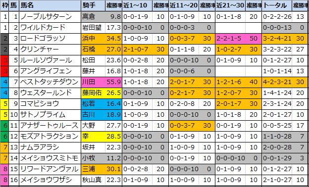f:id:onix-oniku:20200418104501p:plain