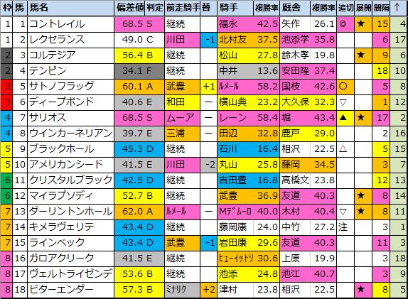 f:id:onix-oniku:20200418194812p:plain