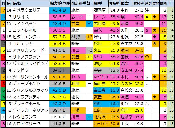 f:id:onix-oniku:20200418200333p:plain