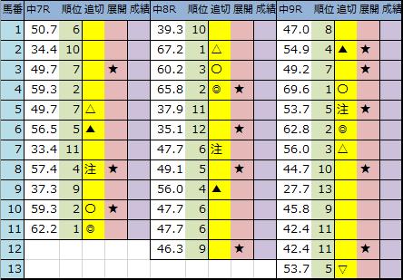 f:id:onix-oniku:20200418210039p:plain