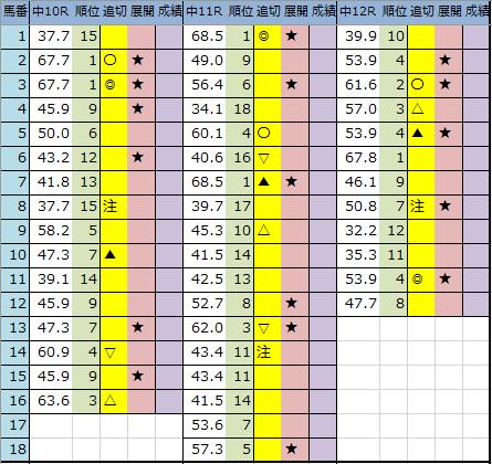 f:id:onix-oniku:20200418210112p:plain