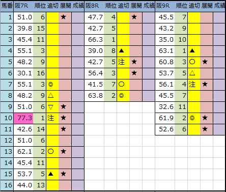 f:id:onix-oniku:20200418210154p:plain