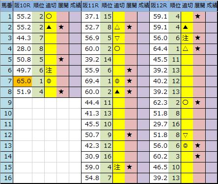 f:id:onix-oniku:20200418210220p:plain