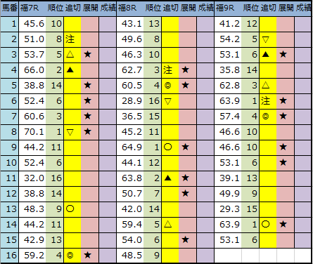 f:id:onix-oniku:20200418210320p:plain