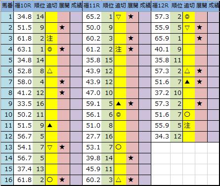 f:id:onix-oniku:20200418210348p:plain