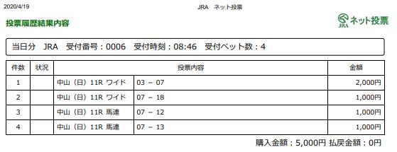 f:id:onix-oniku:20200419084811p:plain