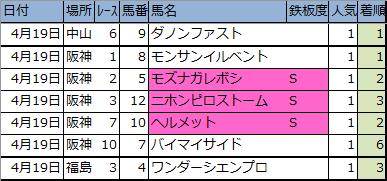 f:id:onix-oniku:20200419150259p:plain