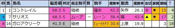 f:id:onix-oniku:20200423144935p:plain