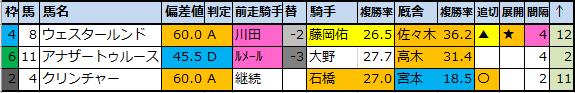 f:id:onix-oniku:20200423152134p:plain