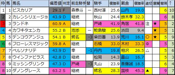 f:id:onix-oniku:20200423170724p:plain