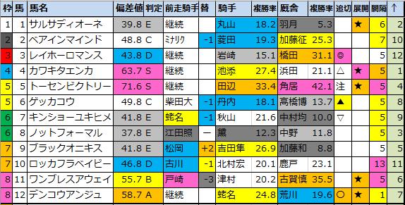 f:id:onix-oniku:20200423170804p:plain